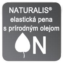 Pena_BIO_N
